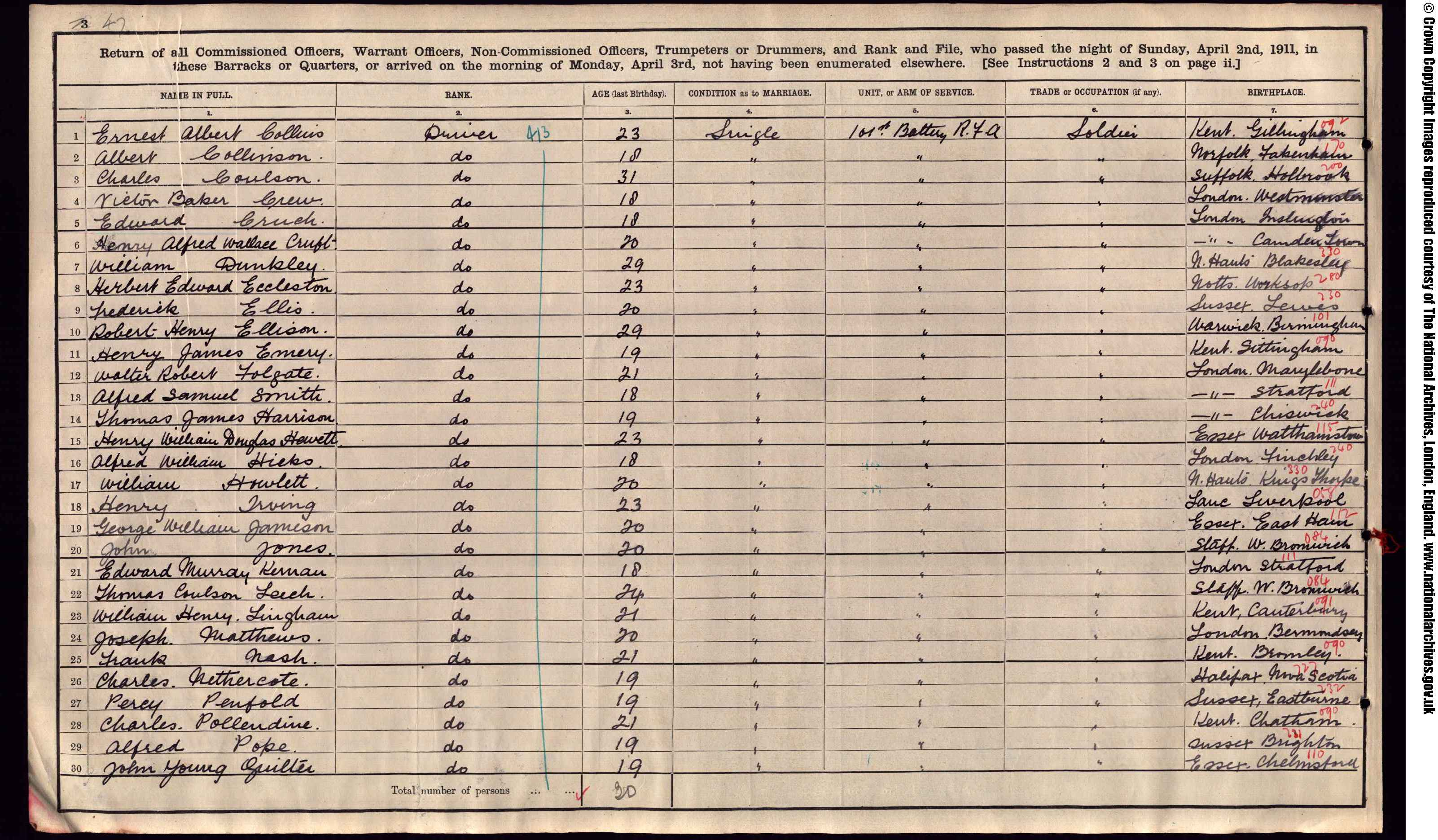 1911 England Census Record for Charles Pollendine (b1891)