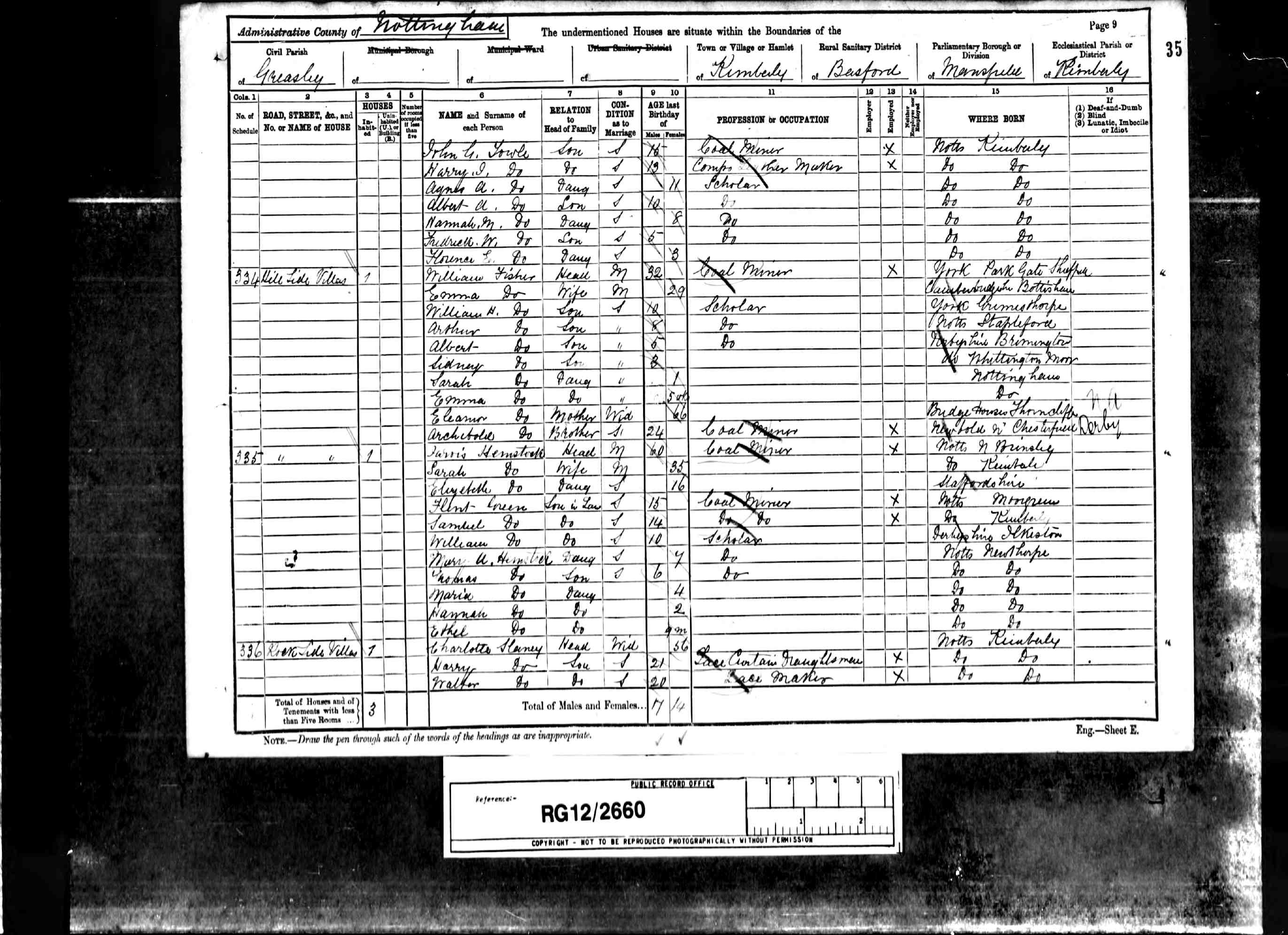 1891 England Census Record for William Fisher