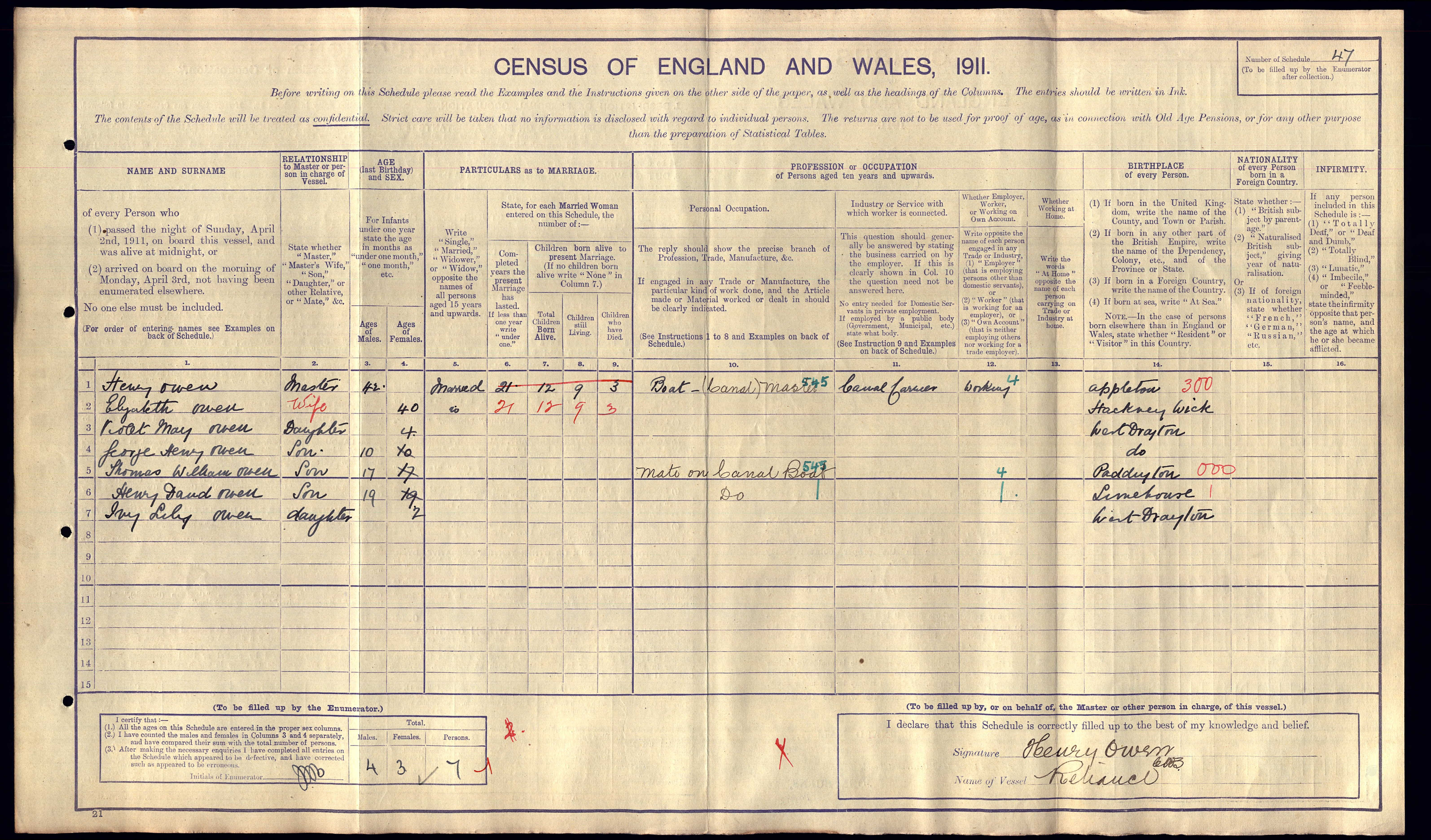 1911 England Census Record for Henry Hubert Owen