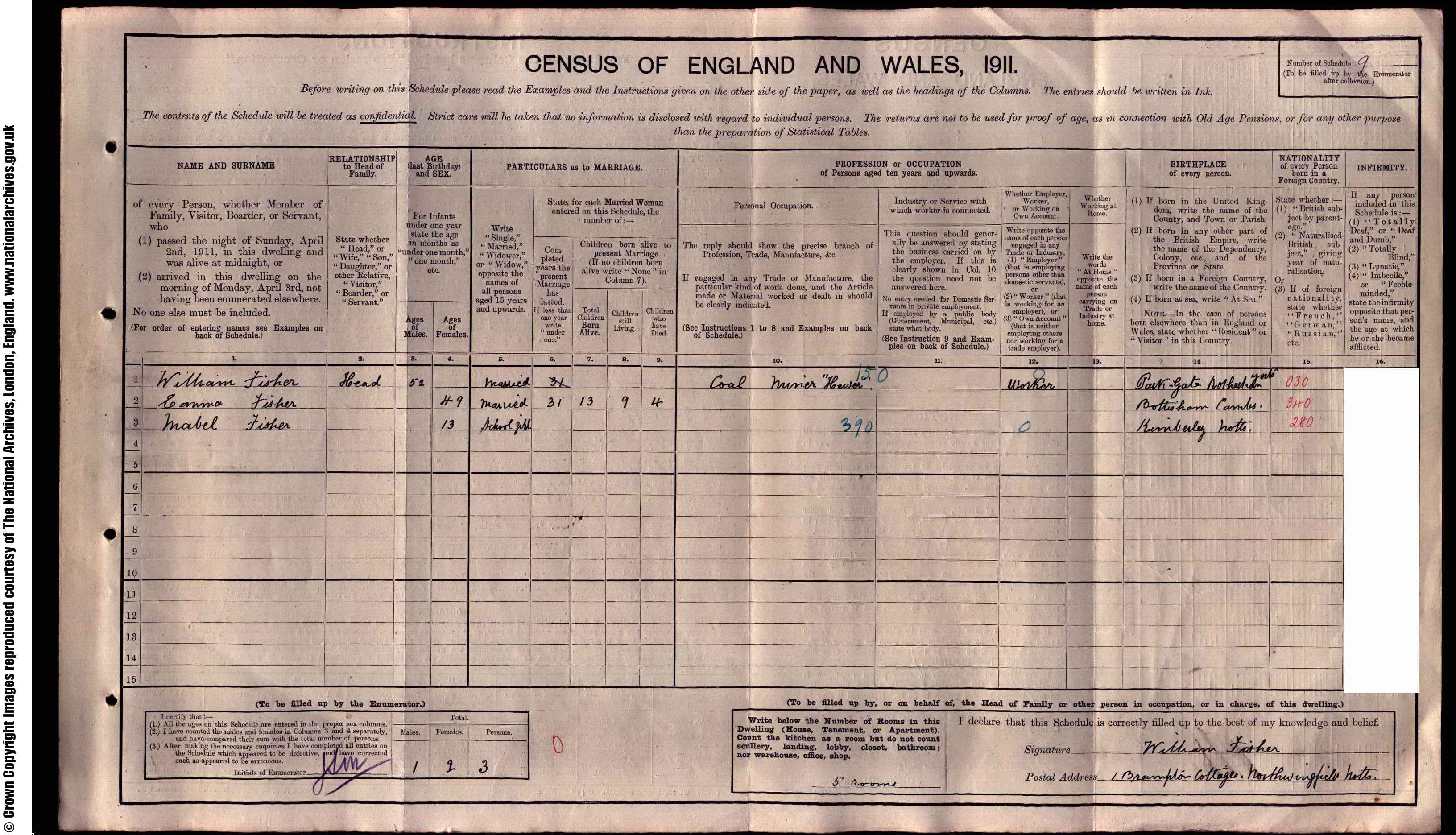1911 England Census Record for William Fisher