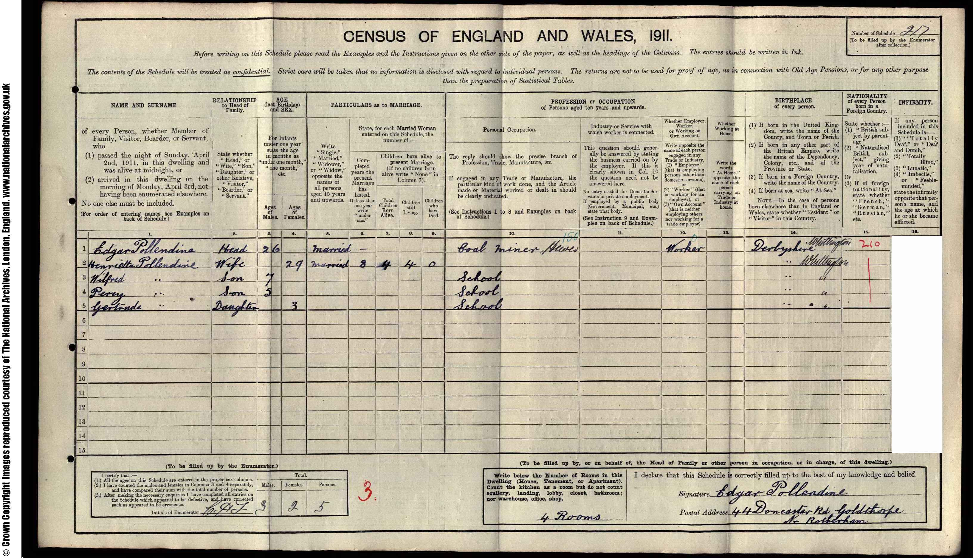 1911 England Census Record for Edgar Pollendine